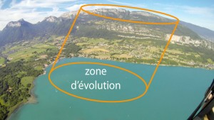 Zone-evolution-lac