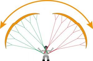 Configuration-pendulaire-4