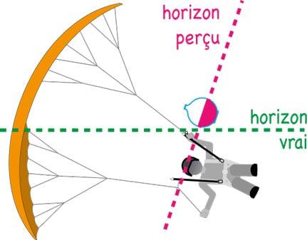 horizon-4