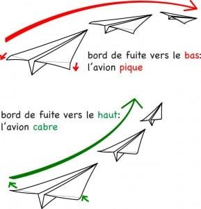 profils-avion-papier
