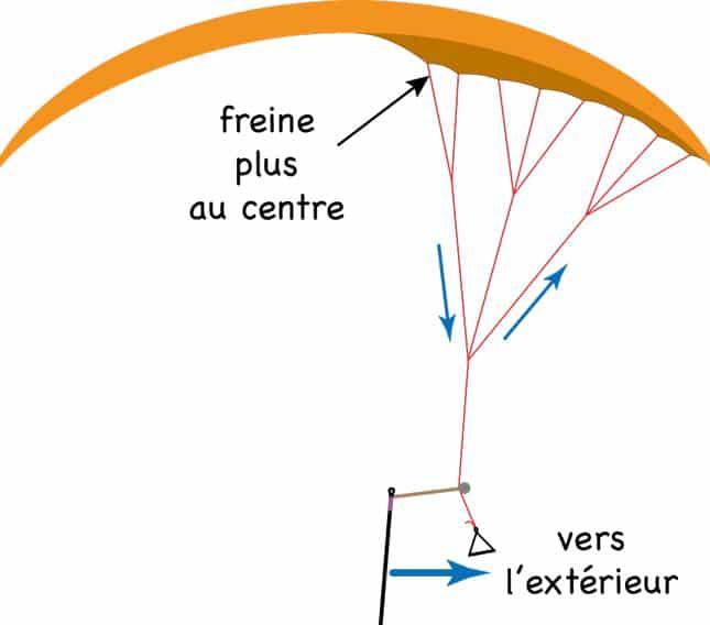 La voltige-intro-4-Le matériel  c634642c09c